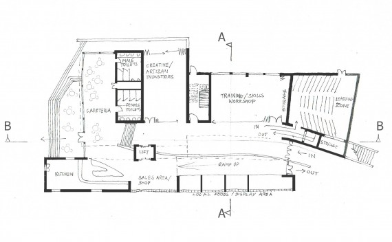 Visitors Centre Ground Floor Plan - Somerset